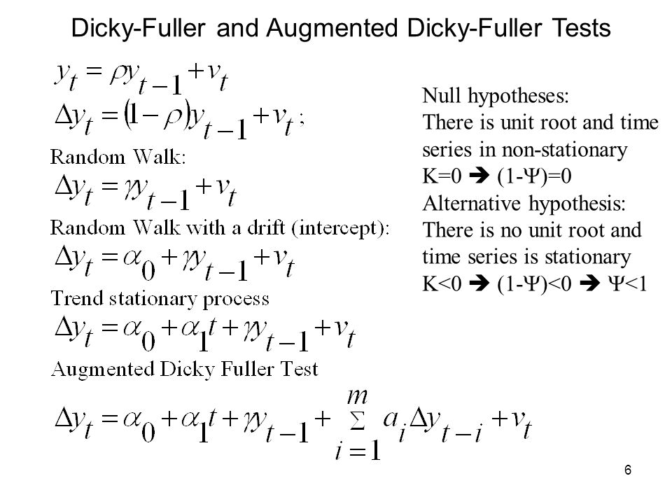 Dicky-Fuller and Augmented Dicky-Fuller Tests