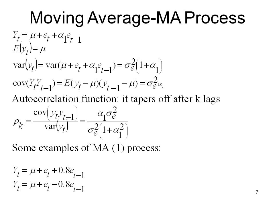 Moving Average-MA Process