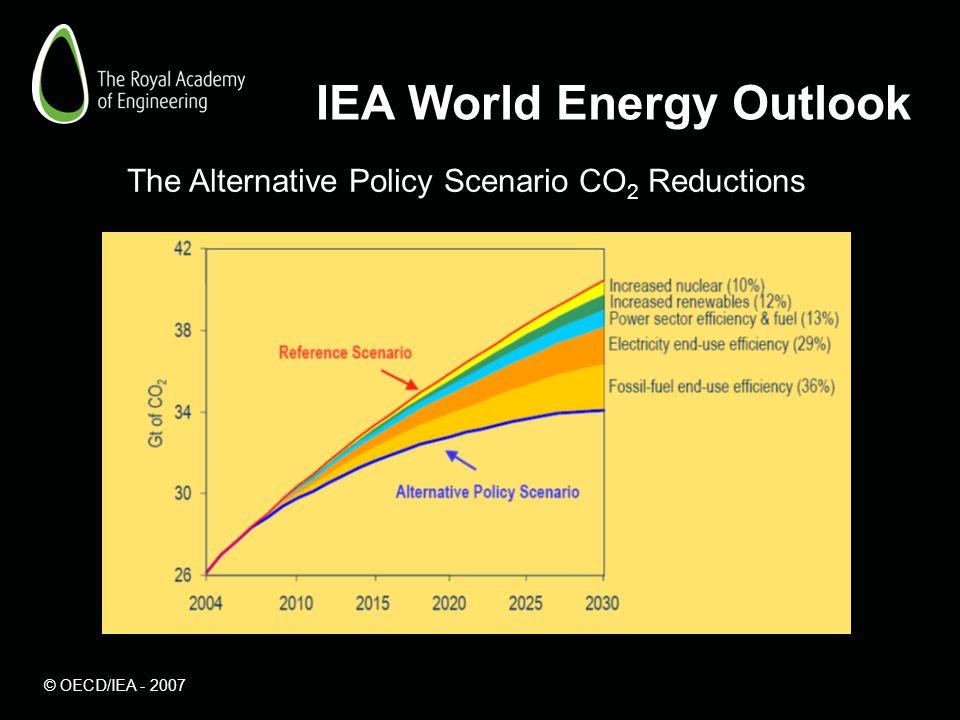 IEA World Energy Outlook