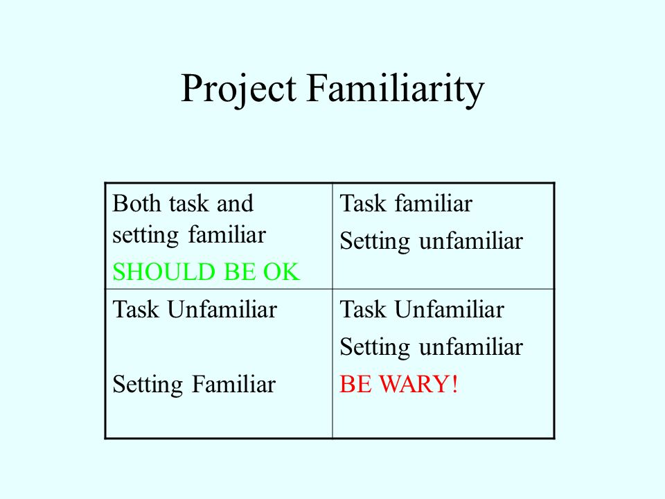 Project Familiarity Both task and setting familiar SHOULD BE OK