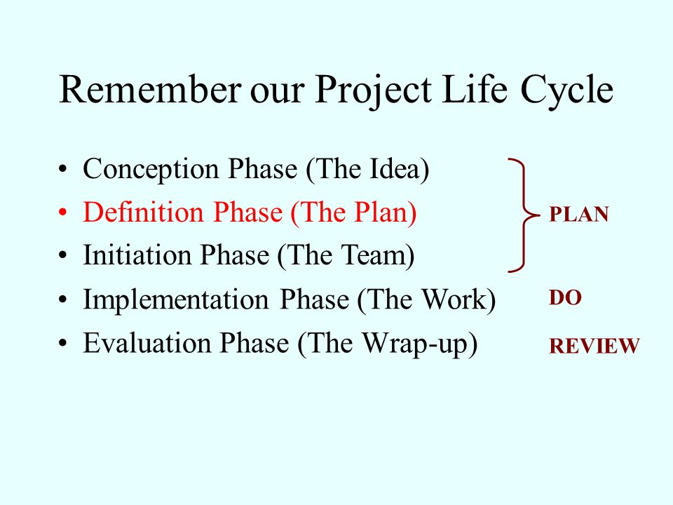 Remember our Project Life Cycle