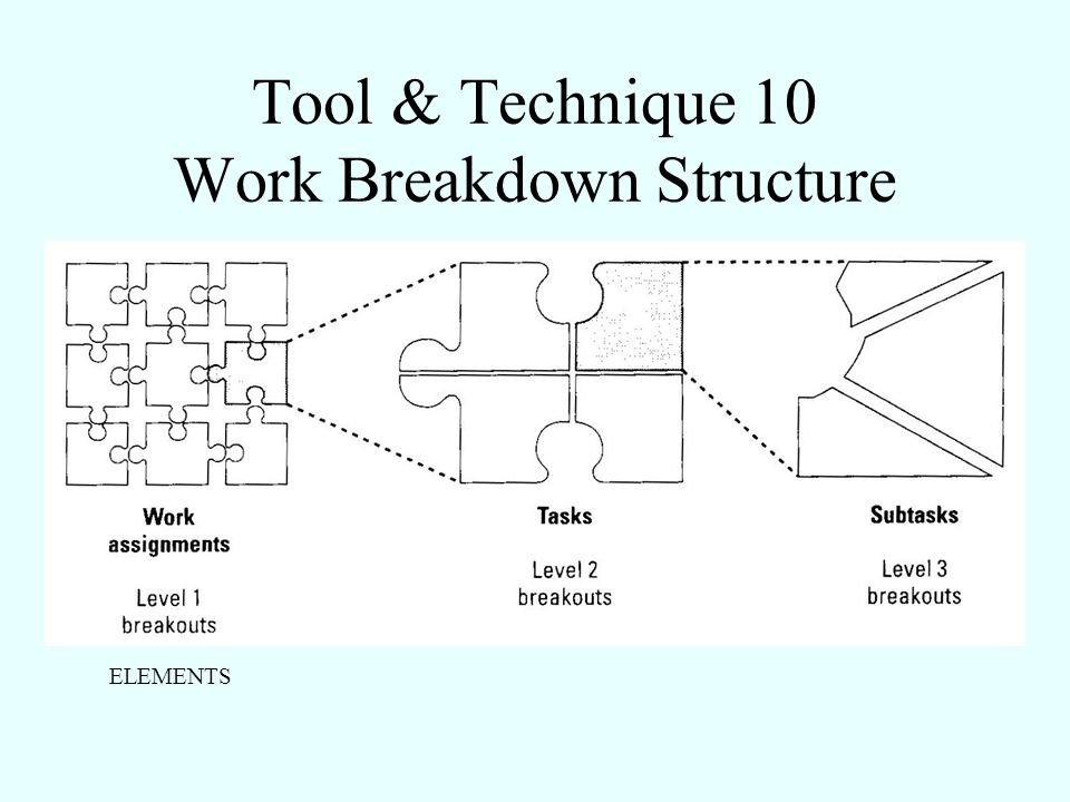 Tool & Technique 10 Work Breakdown Structure