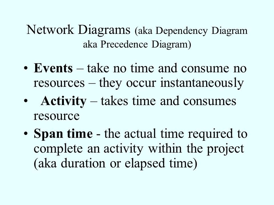 Network Diagrams (aka Dependency Diagram aka Precedence Diagram)