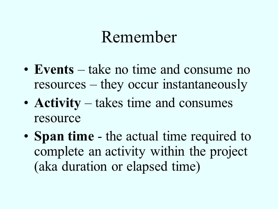 Remember Events – take no time and consume no resources – they occur instantaneously. Activity – takes time and consumes resource.