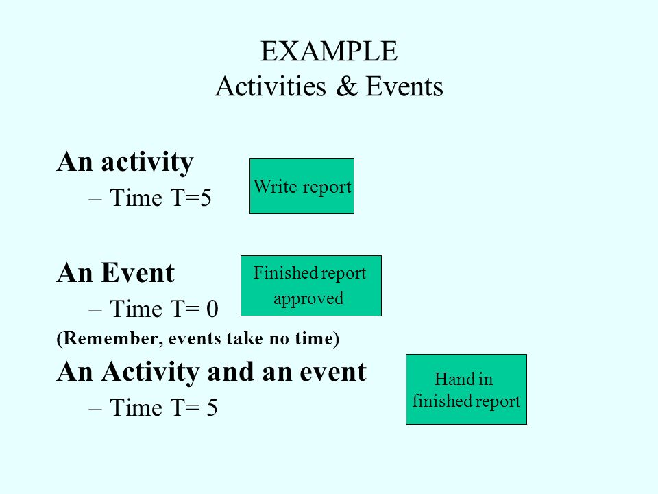 EXAMPLE Activities & Events