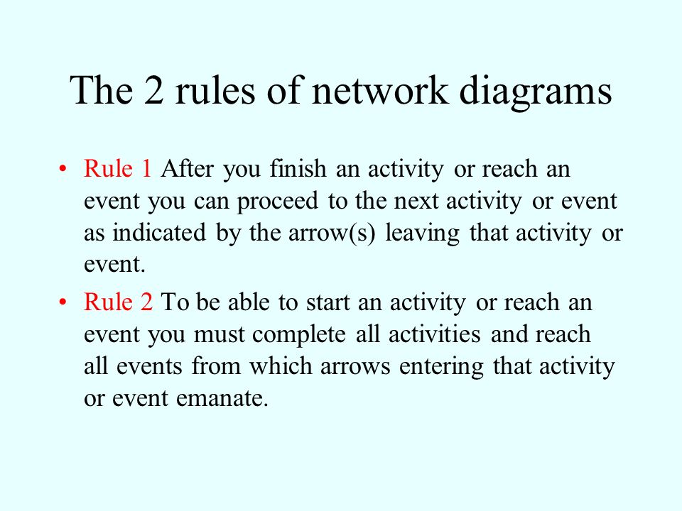 The 2 rules of network diagrams