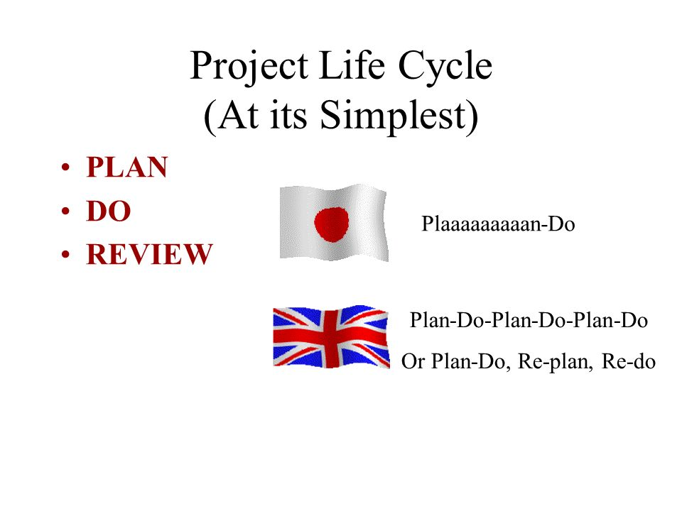 Project Life Cycle (At its Simplest)