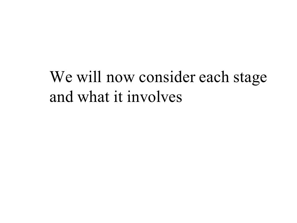 We will now consider each stage and what it involves