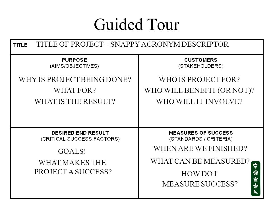 Guided Tour TITLE OF PROJECT – SNAPPY ACRONYM DESCRIPTOR