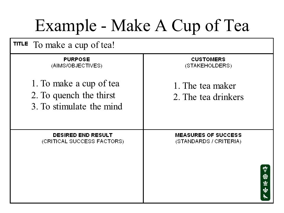Example - Make A Cup of Tea