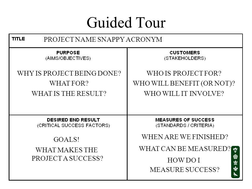 Guided Tour PROJECT NAME SNAPPY ACRONYM WHY IS PROJECT BEING DONE