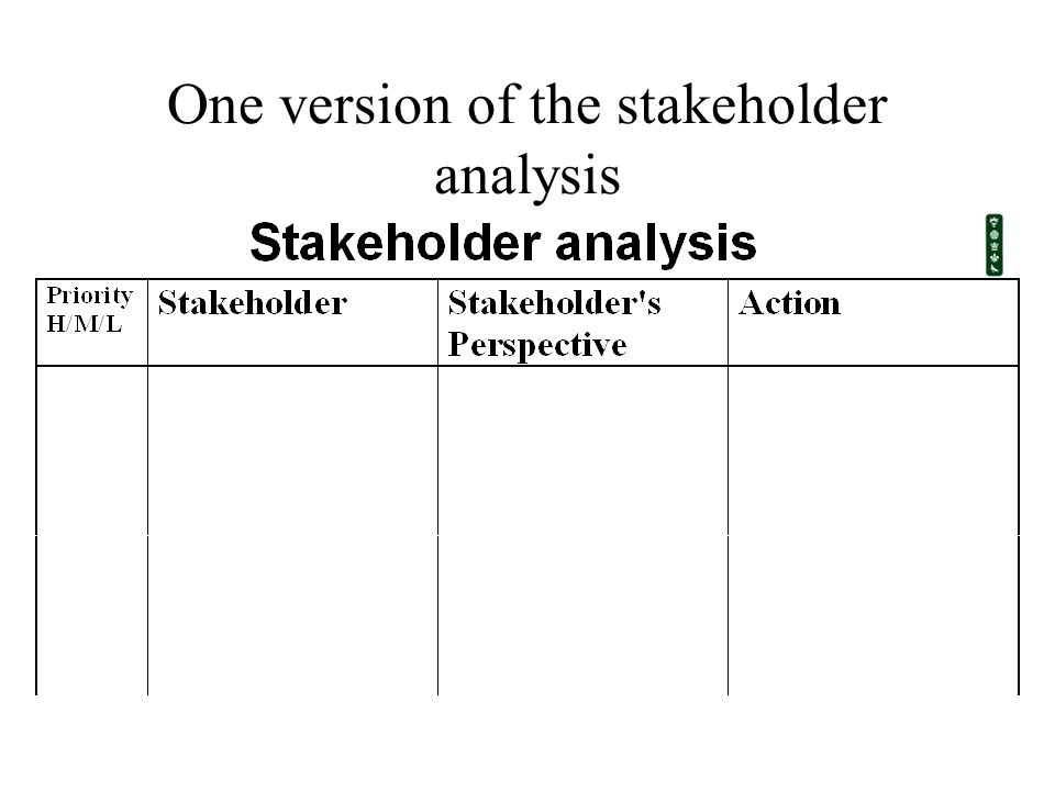 One version of the stakeholder analysis