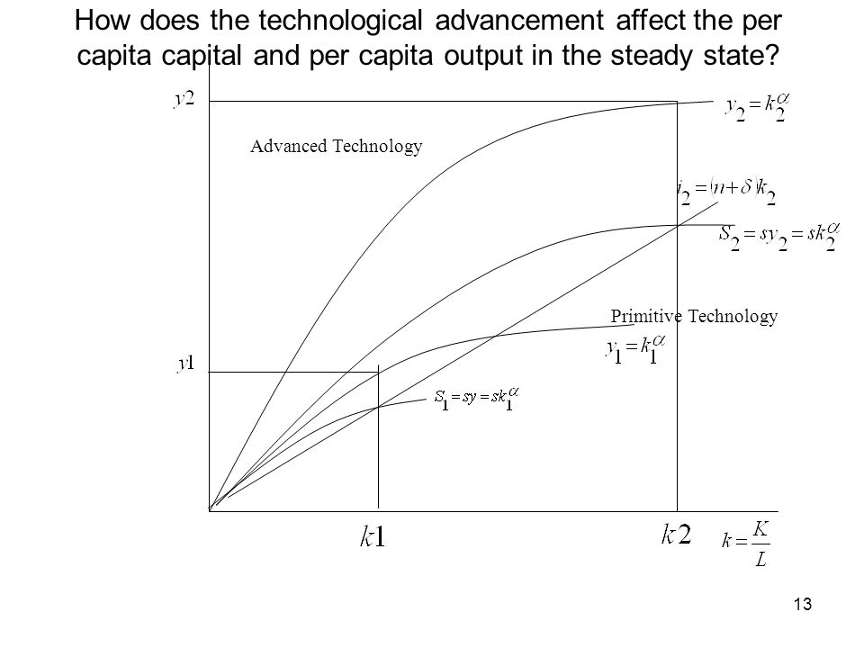 How does the technological advancement affect the per capita capital and per capita output in the steady state