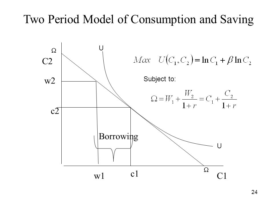 Two Period Model of Consumption and Saving