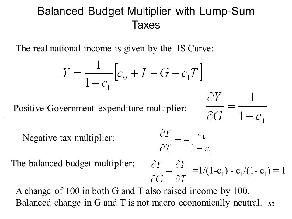 Balanced Budget Multiplier with Lump-Sum Taxes