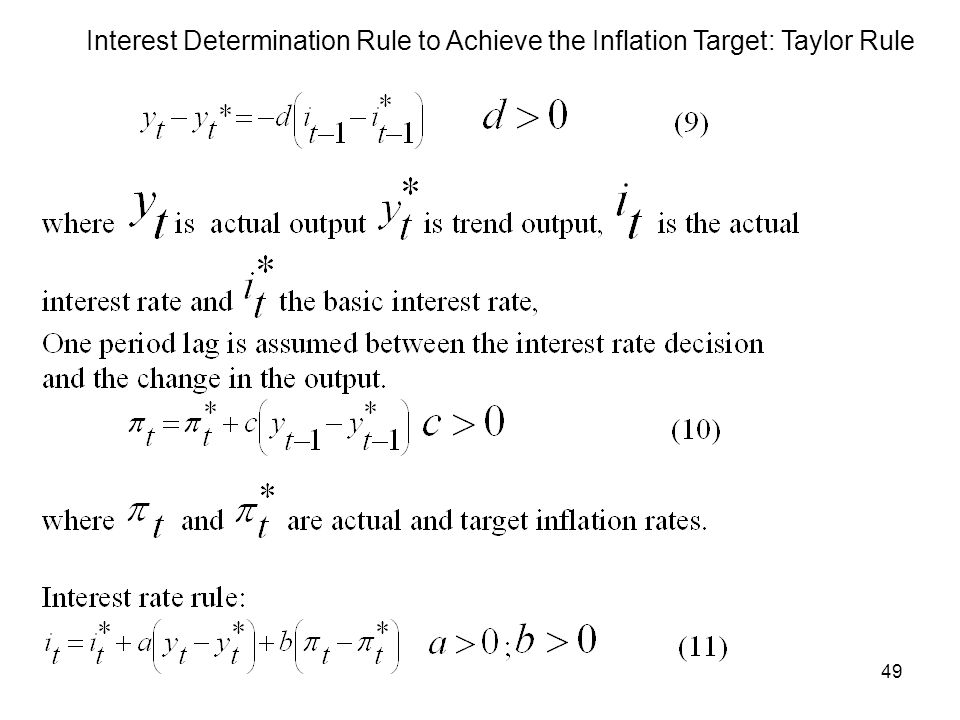 Interest Determination Rule to Achieve the Inflation Target: Taylor Rule