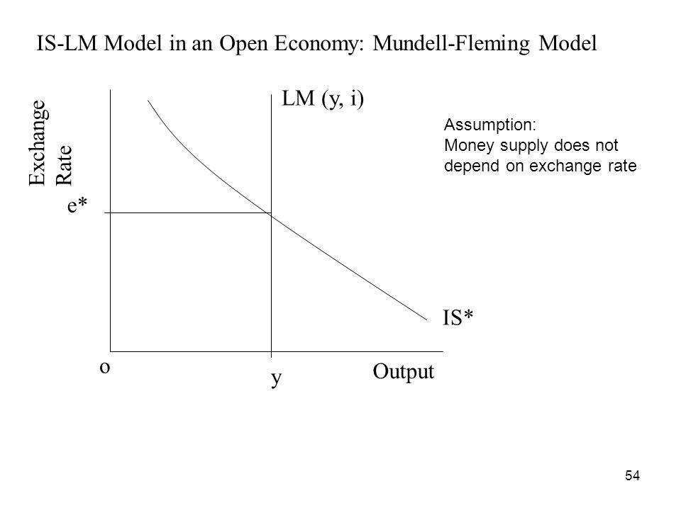 IS-LM Model in an Open Economy: Mundell-Fleming Model