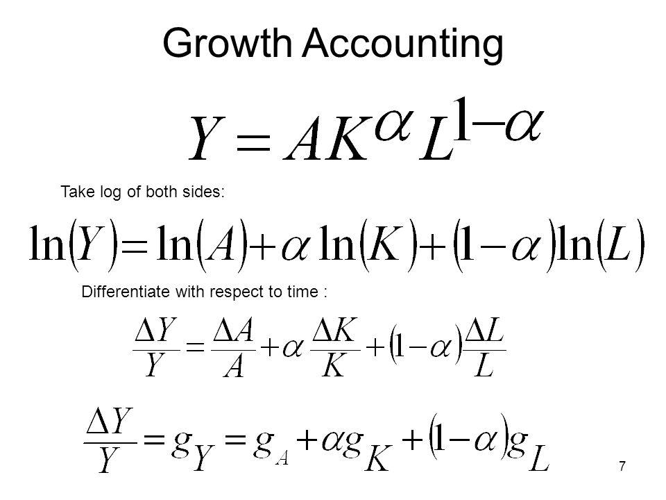 Growth Accounting Take log of both sides: