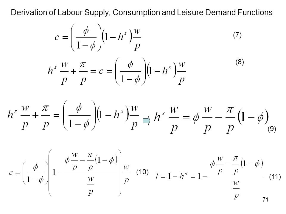 Derivation of Labour Supply, Consumption and Leisure Demand Functions