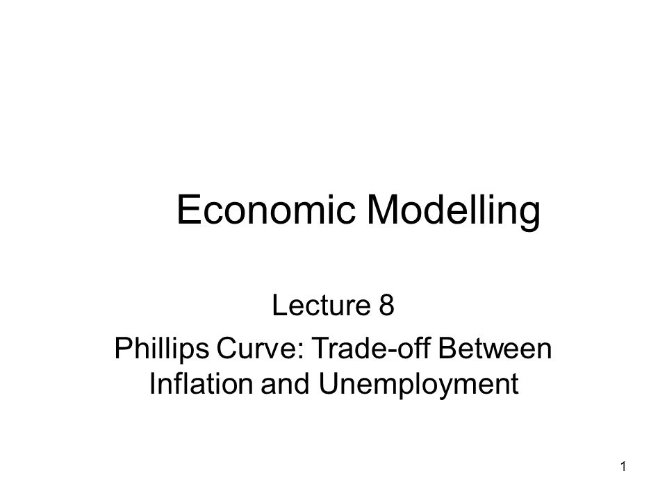 Phillips Curve: Trade-off Between Inflation and Unemployment