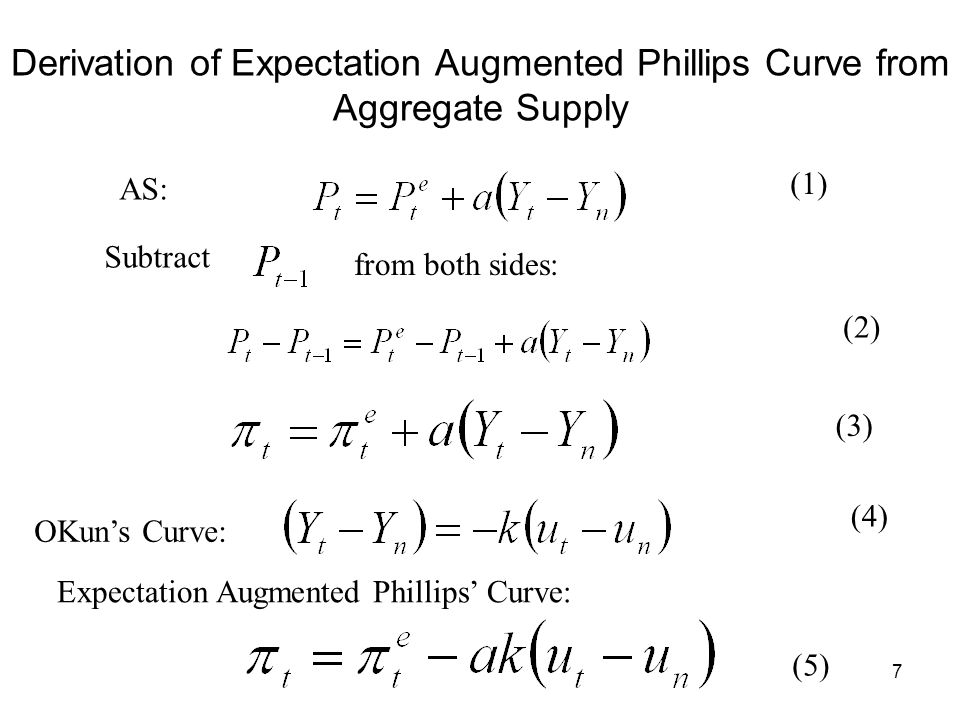 Derivation of Expectation Augmented Phillips Curve from Aggregate Supply