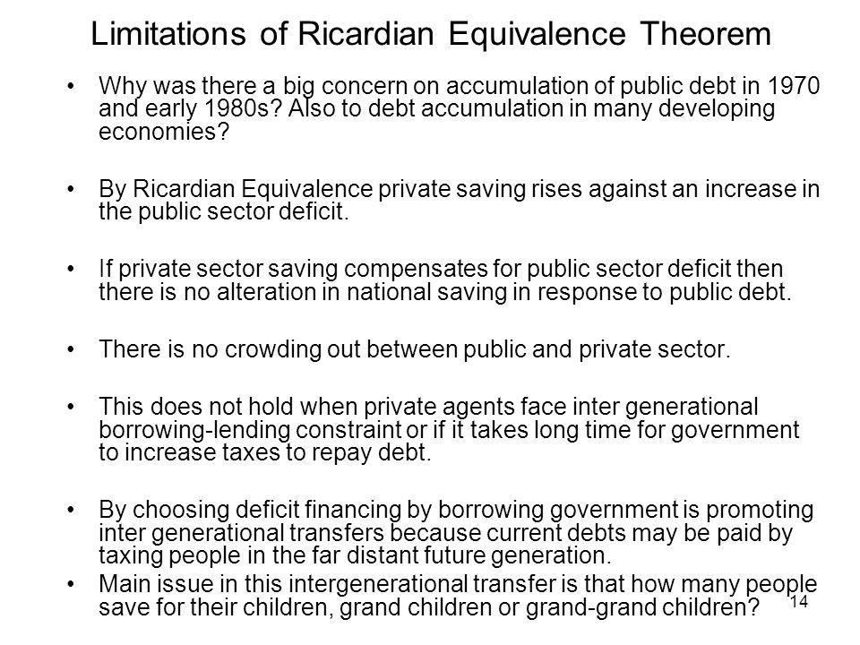 Limitations of Ricardian Equivalence Theorem