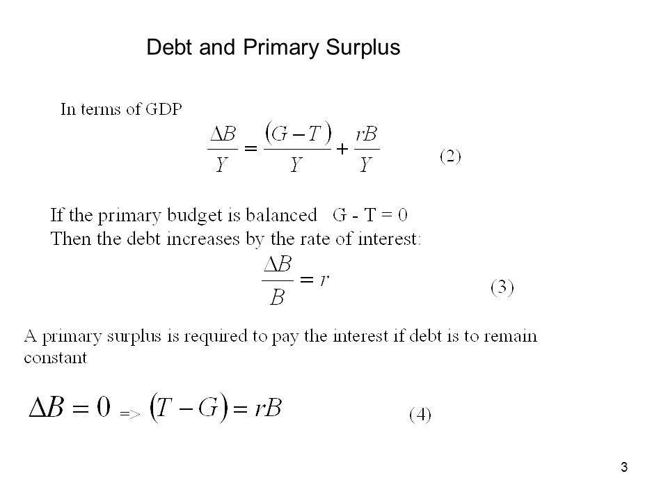 Debt and Primary Surplus