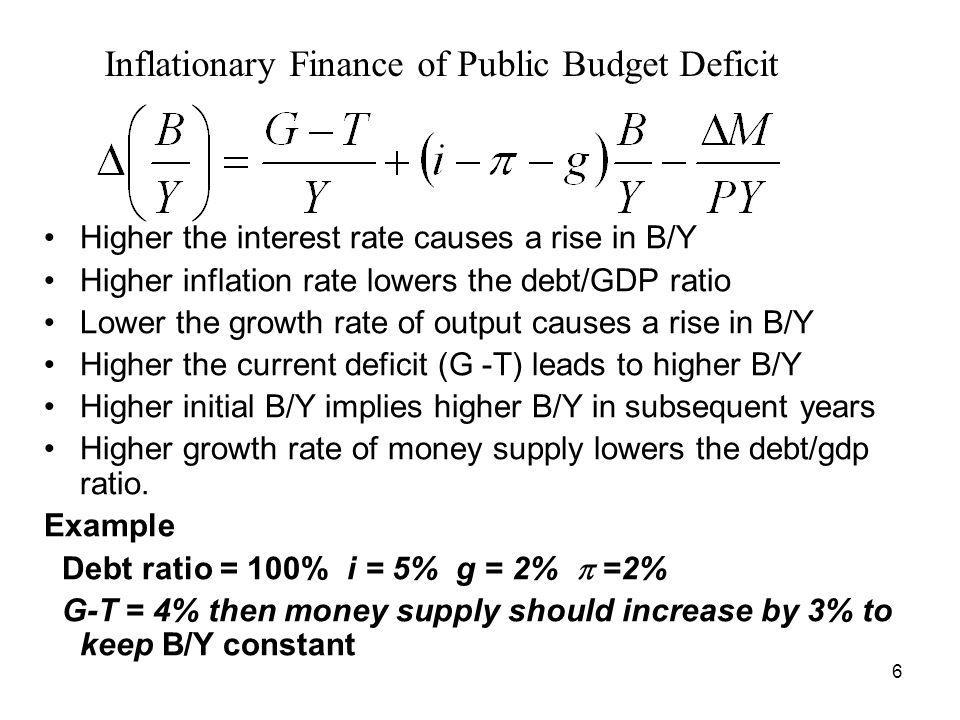 Inflationary Finance of Public Budget Deficit