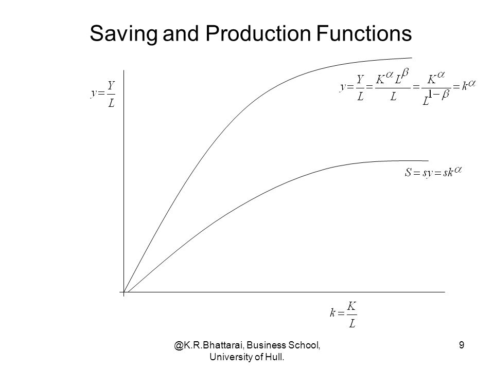 Saving and Production Functions