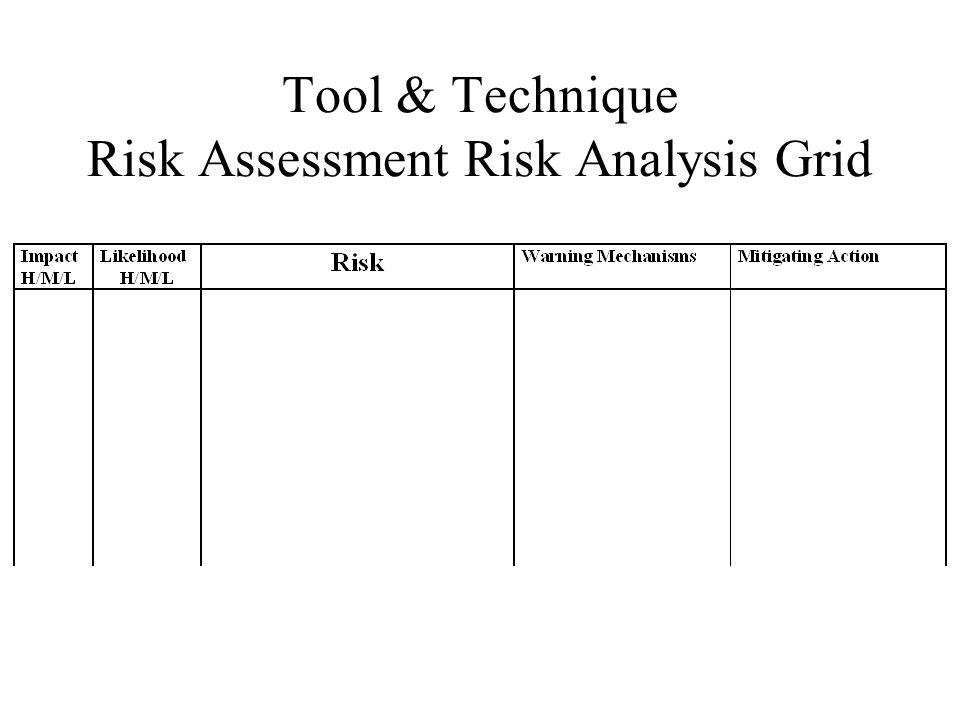 Tool & Technique Risk Assessment Risk Analysis Grid