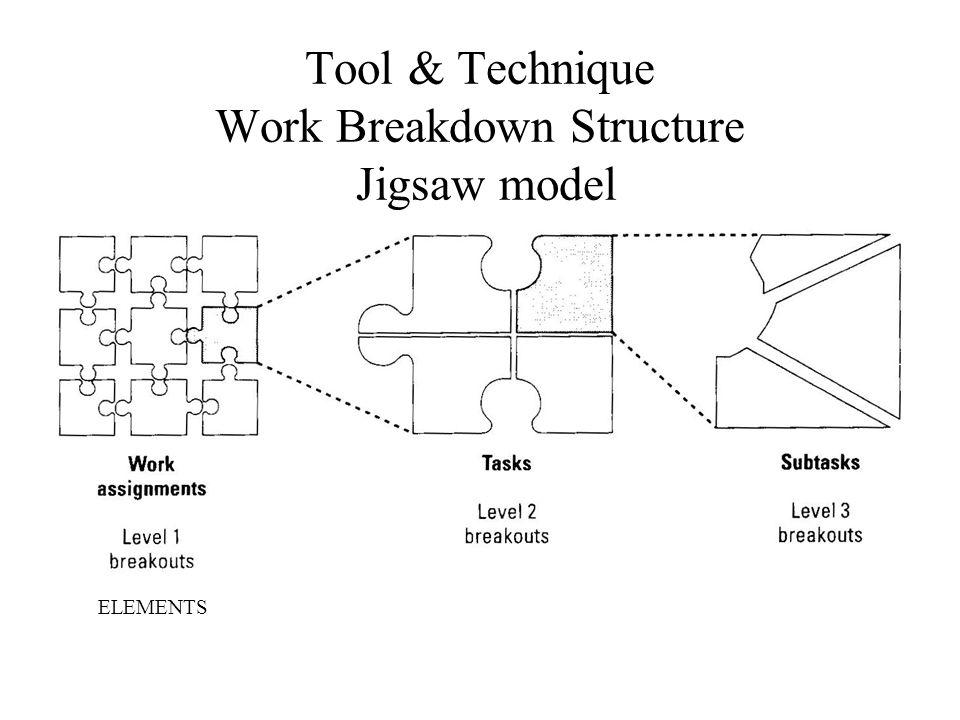 Tool & Technique Work Breakdown Structure Jigsaw model