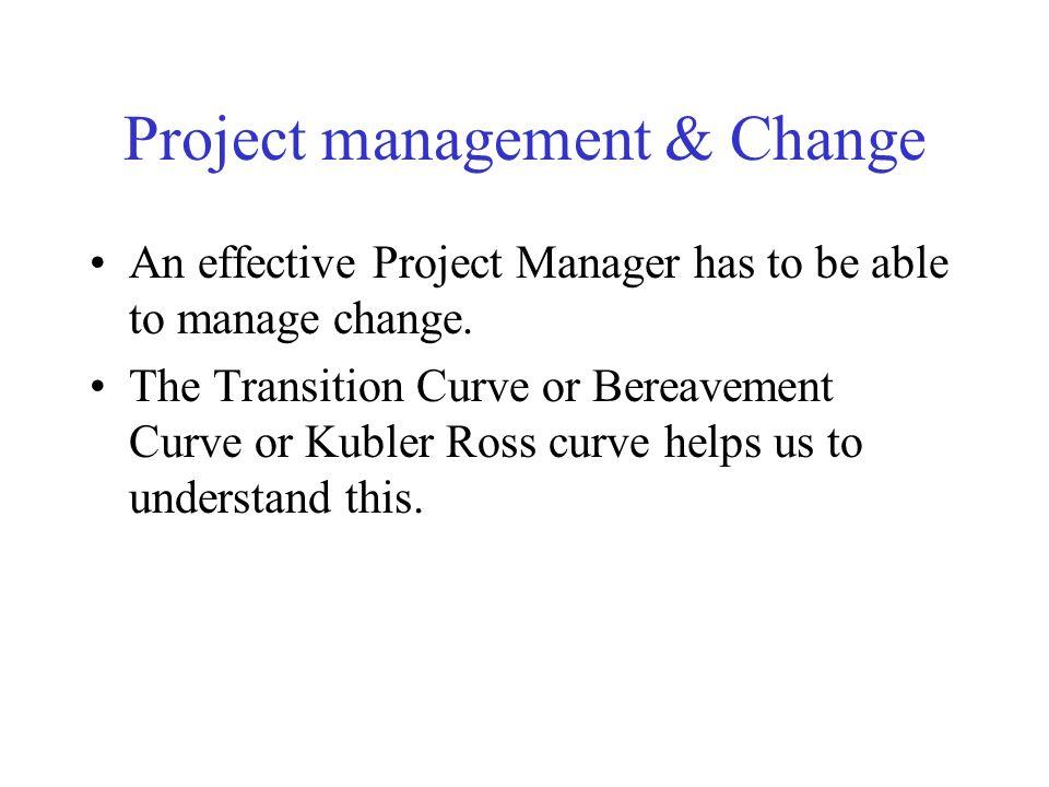 Project management & Change