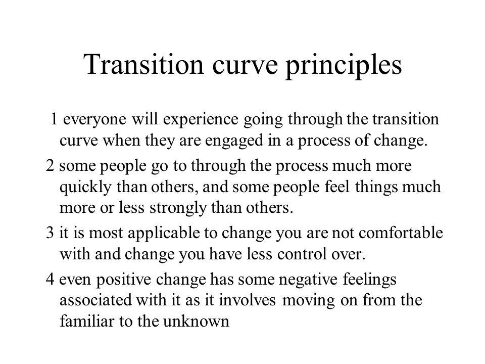 Transition curve principles