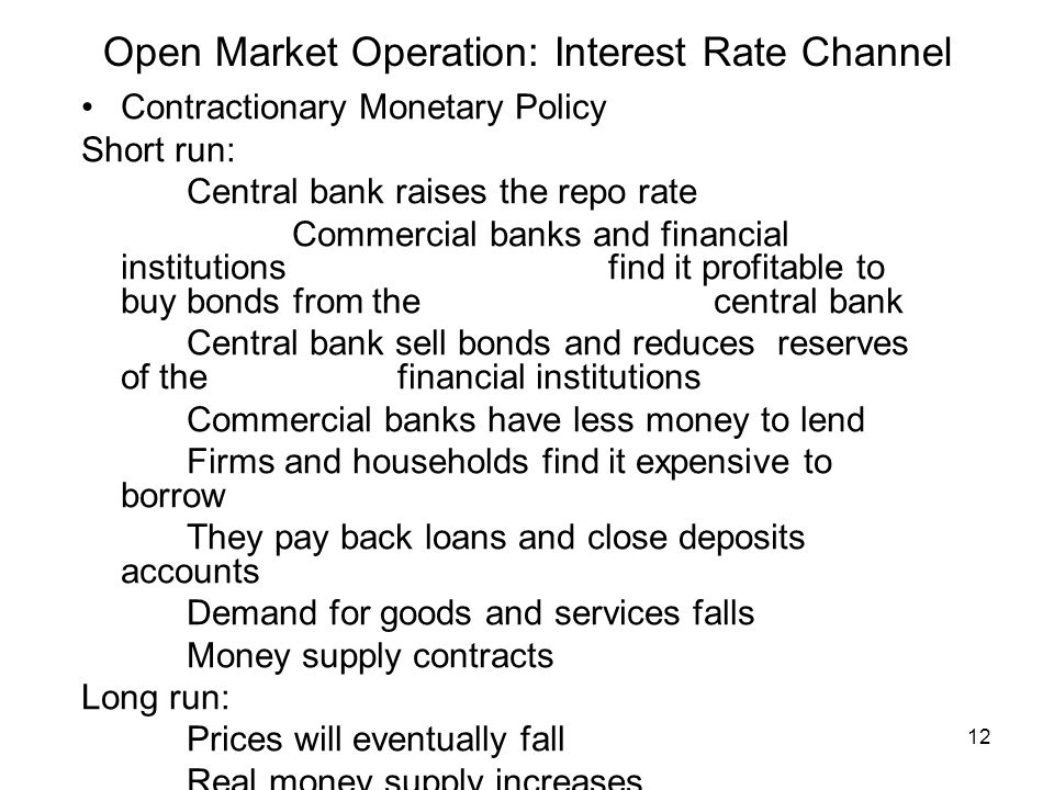 Open Market Operation: Interest Rate Channel