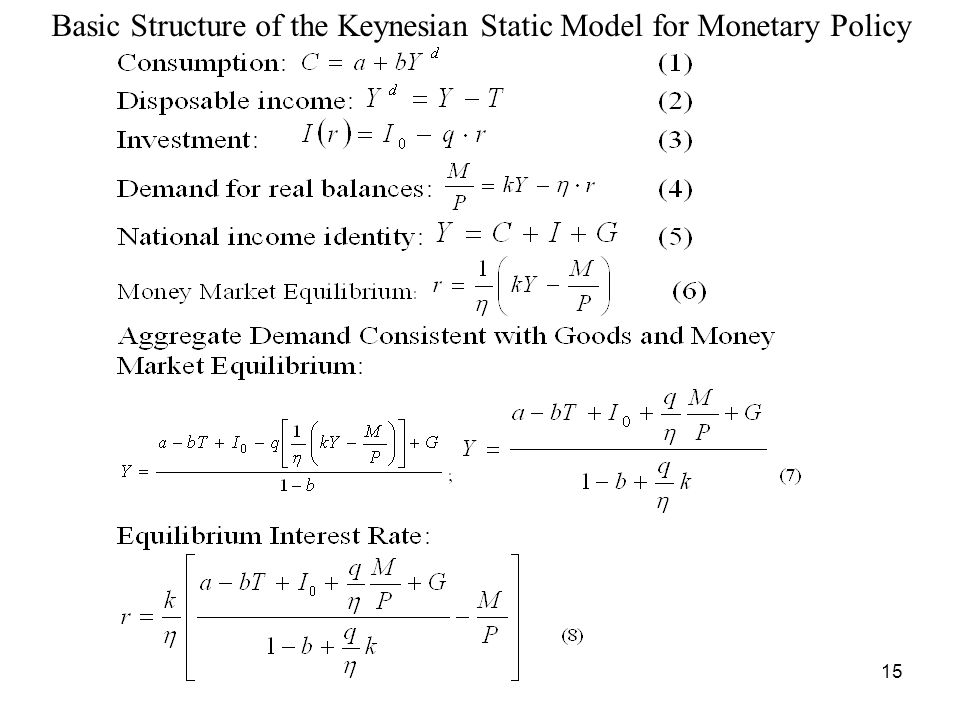 Basic Structure of the Keynesian Static Model for Monetary Policy