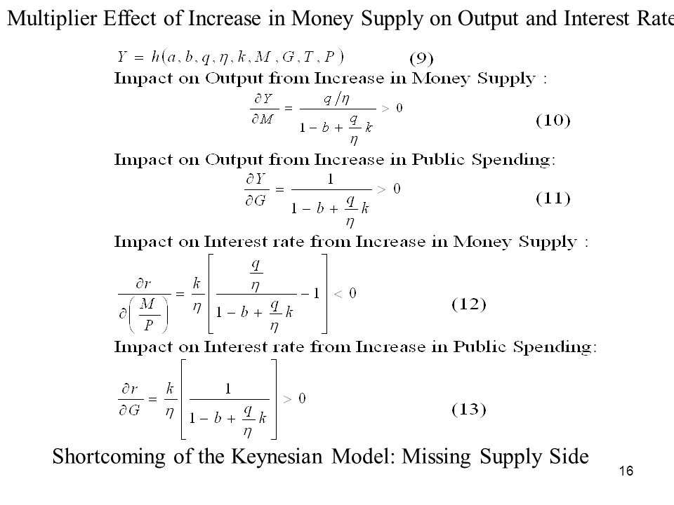 Multiplier Effect of Increase in Money Supply on Output and Interest Rate