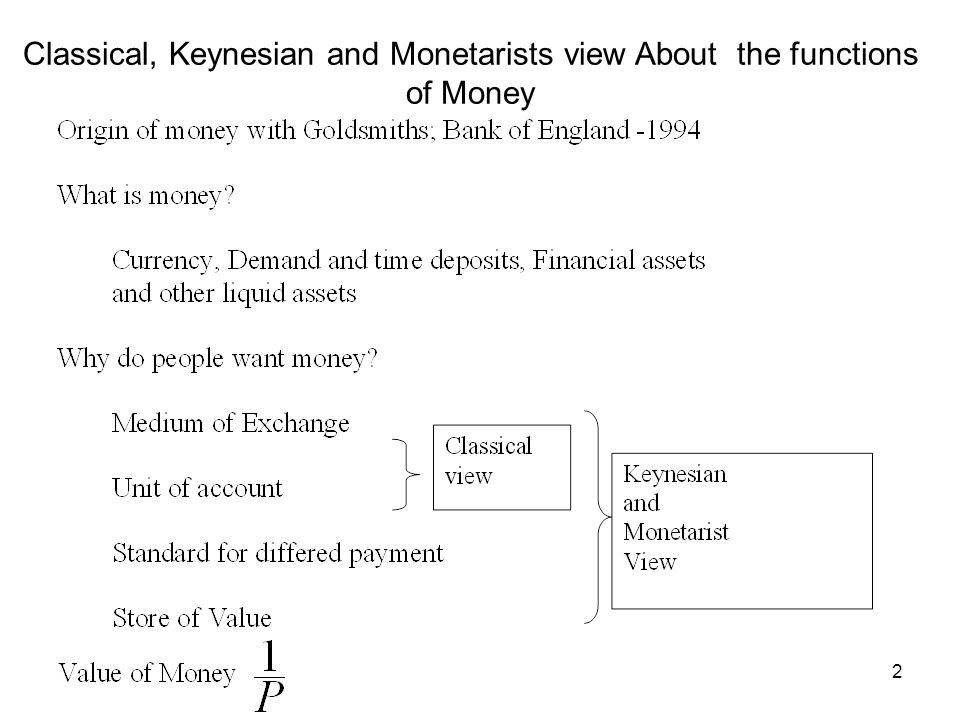 Classical, Keynesian and Monetarists view About the functions of Money