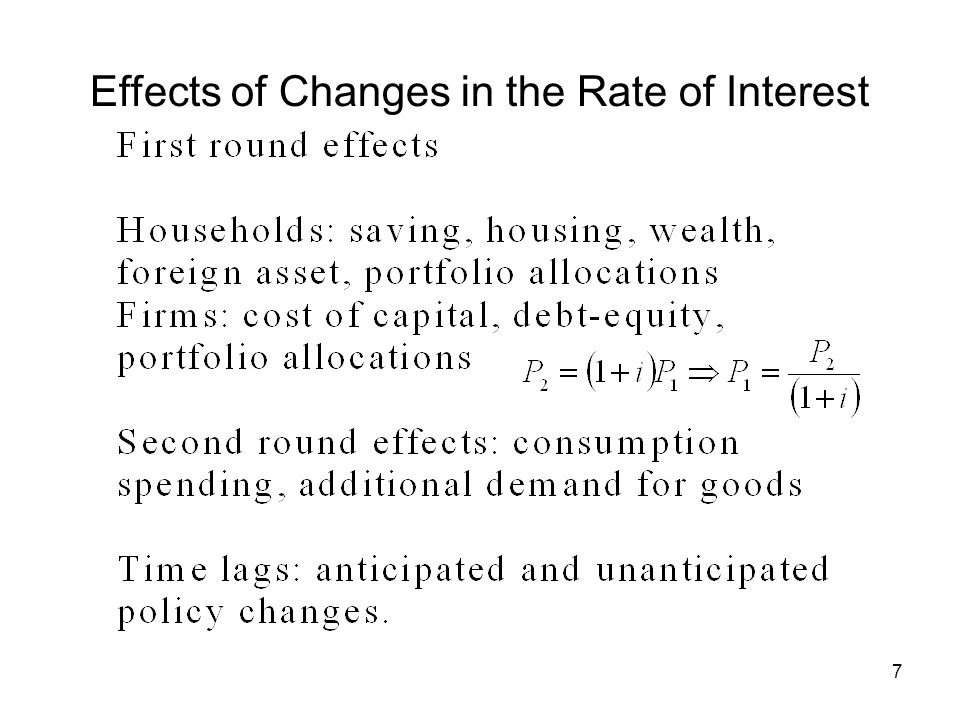 Effects of Changes in the Rate of Interest
