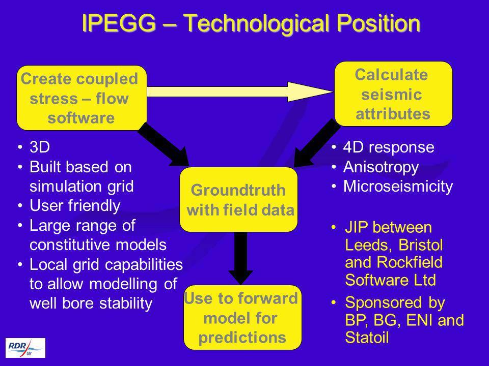 IPEGG – Technological Position