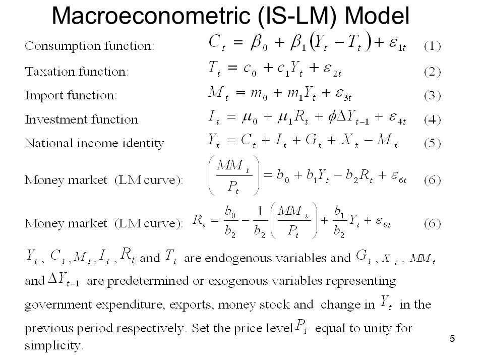 Macroeconometric (IS-LM) Model
