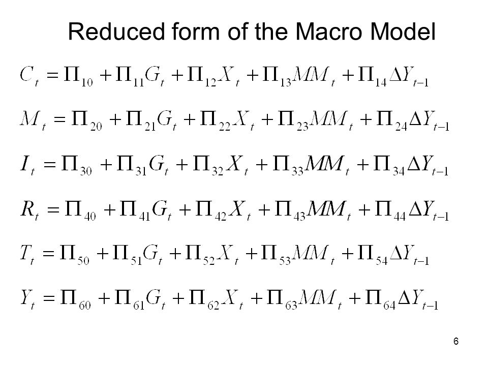Reduced form of the Macro Model