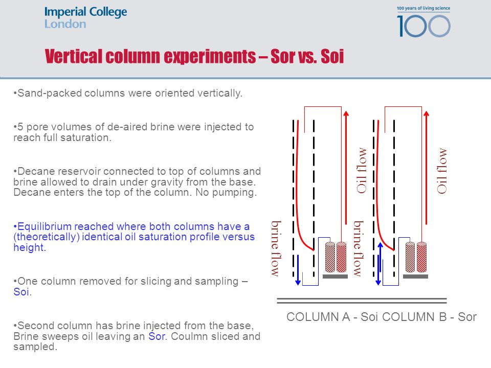 Vertical column experiments – Sor vs. Soi