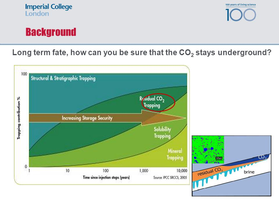 Background Long term fate, how can you be sure that the CO2 stays underground