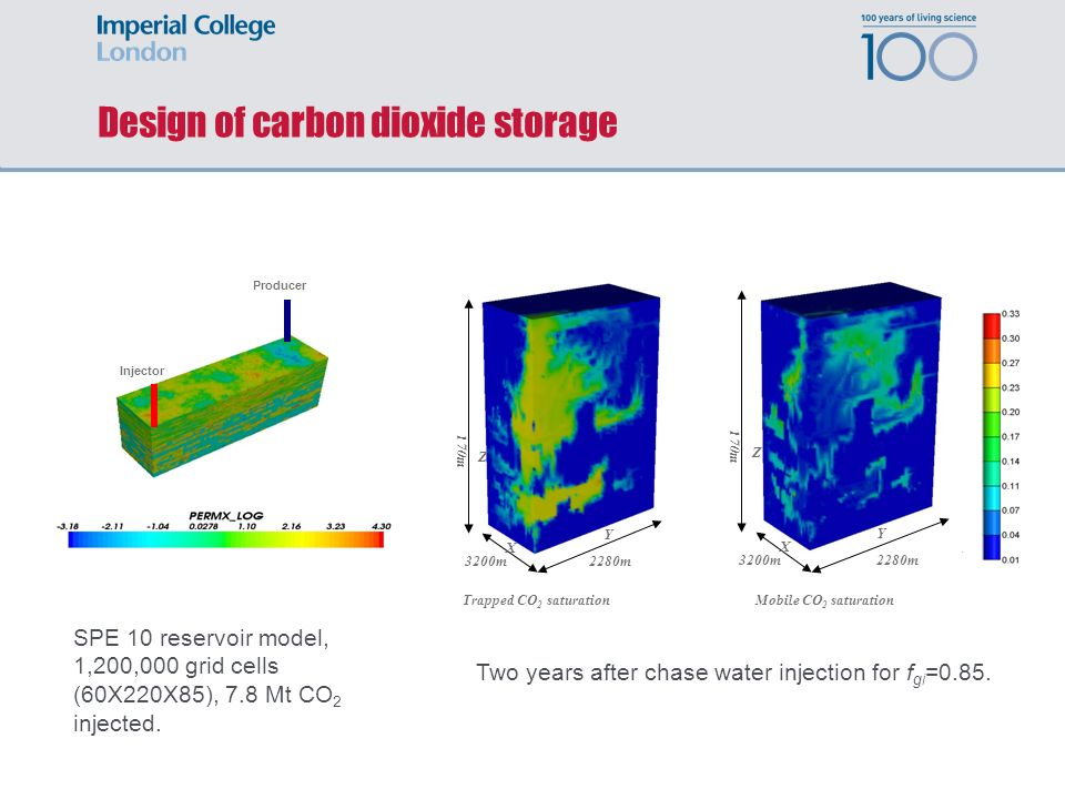 Design of carbon dioxide storage