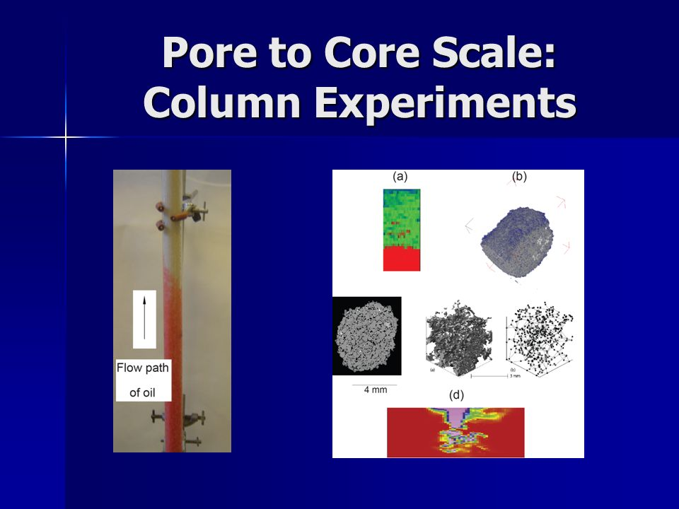 Pore to Core Scale: Column Experiments