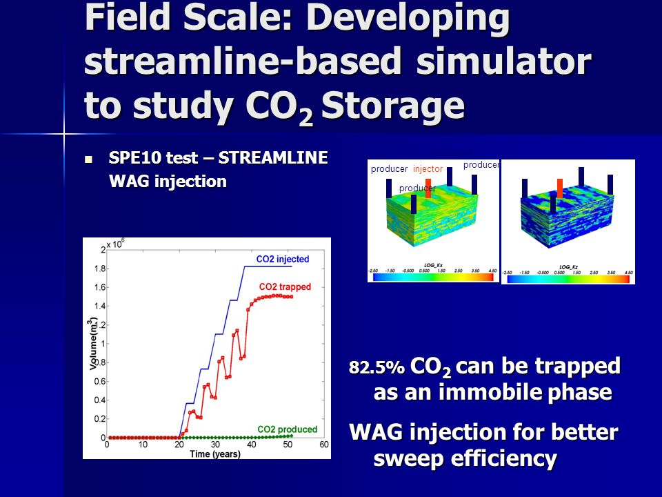 Field Scale: Developing streamline-based simulator to study CO2 Storage