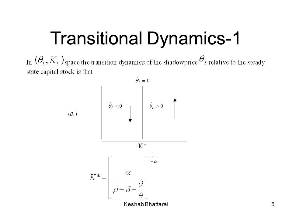 Transitional Dynamics-1 Transitional Dynamics-1