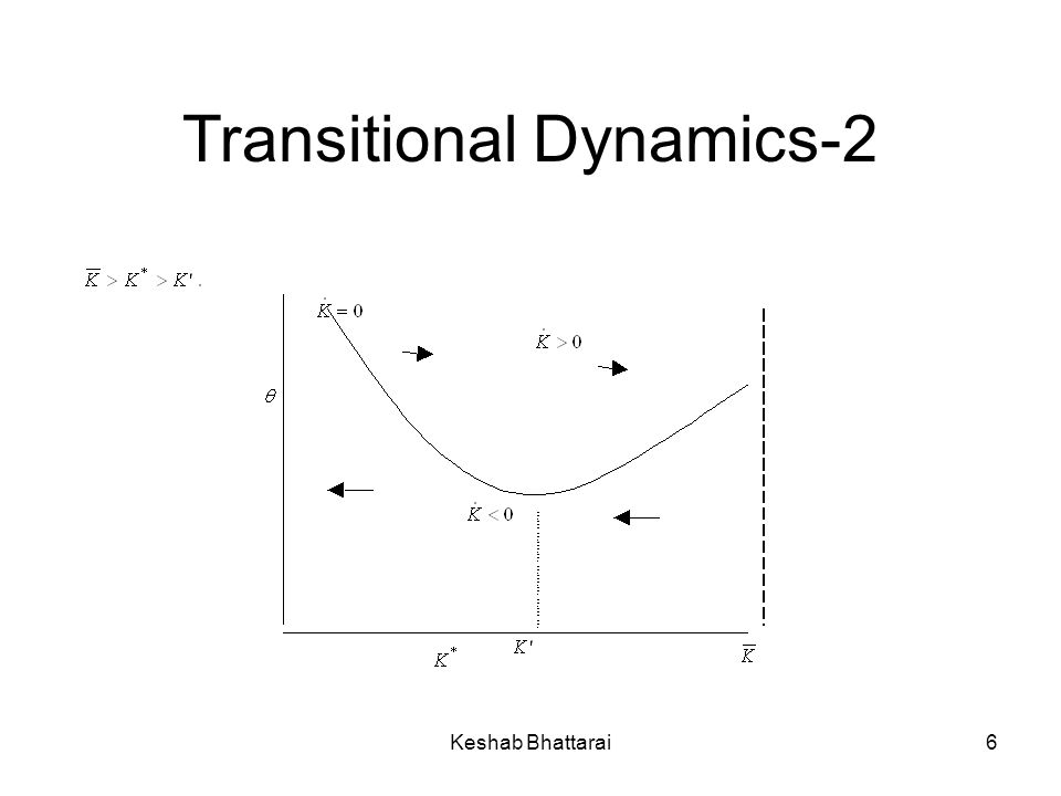 Transitional Dynamics-2