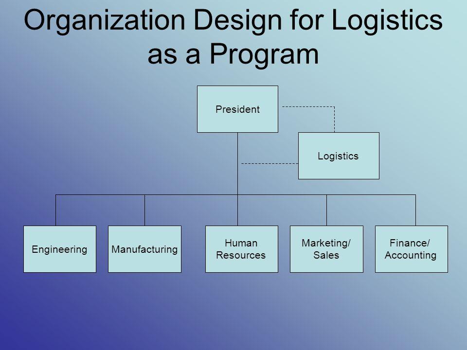 Logistics Ppt Video Online Download