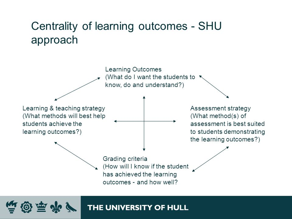 Centrality of learning outcomes - SHU approach